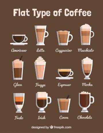 ประเภทกาแฟ