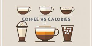 5 กาแฟแต่ละประเภทที่ Coffee Lovers ต้องรู้